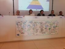 Forum dualnega izobraževanja v Alpski regiji 2