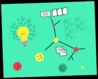 Ilustracija miselnega vzorca na zeleni podlagi. Miselni vzorec sestavljajo rumena žarnica, smeškoti, ikone fotografij ter ikona dokumentov in pogovornega oblačka.