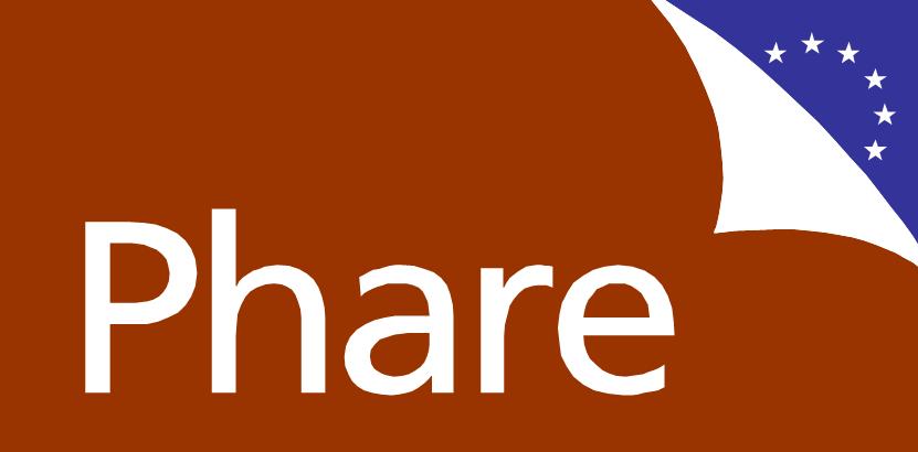 1996 – 1998